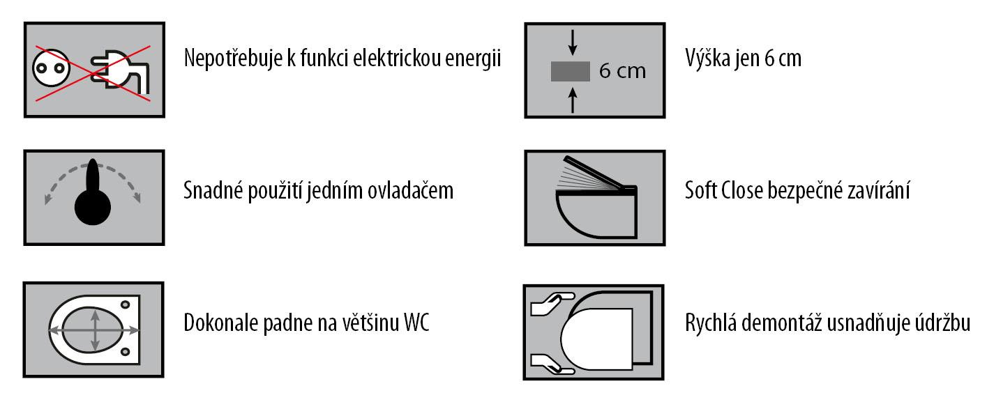 WC sedátko
